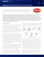 Tyson Foods Success Story