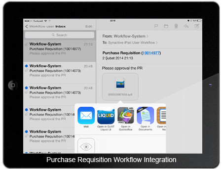 Purchase Requisition Workflow Integration
